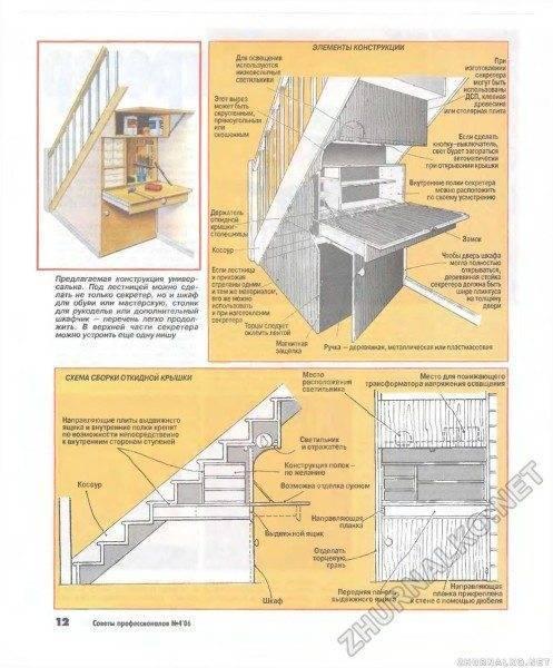 Секретер под лестницей с описанием всех необходимых элементов и мест их расположения