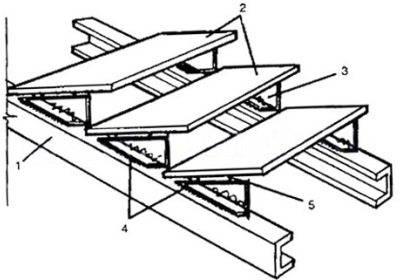Схема элементарной лестницы