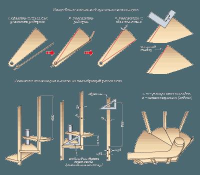 Схема изготовления и монтажа ступеней