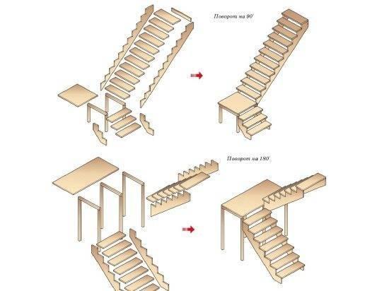 Схема маршевой лестницы с пролетом