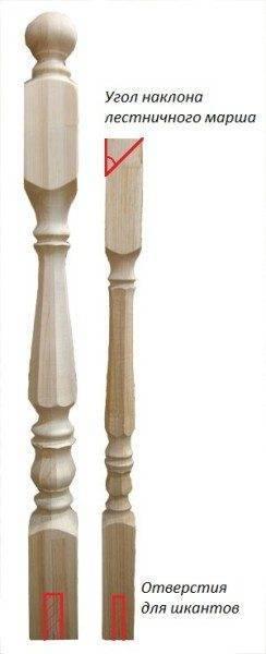 Схема обработки тумб и балясин