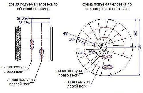 Схема подъёма