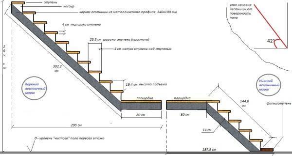 Схема с обозначенными основными размерами