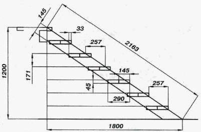 Схема с указанием важных параметров.