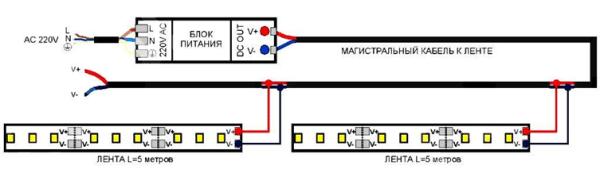 Схема соединения лент