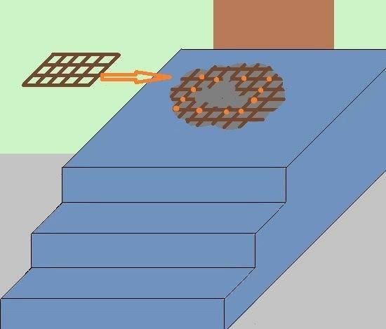 Схема восстановления арматурного каркаса