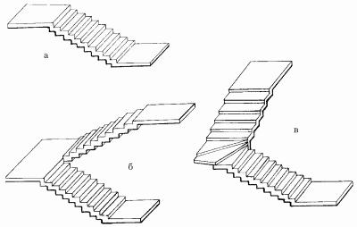 Схематически показаны все основные виды маршей по количеству (в - трехмаршевая лестница)