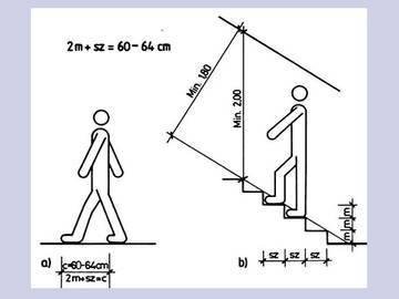 Схематическое изображение движения по ступеням