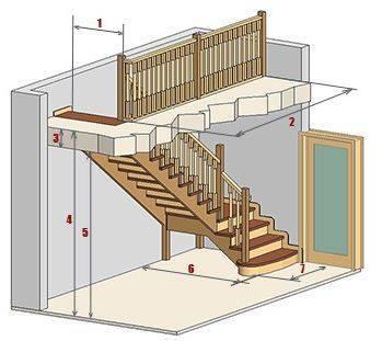 Ширина лестницы должна быть удобной.