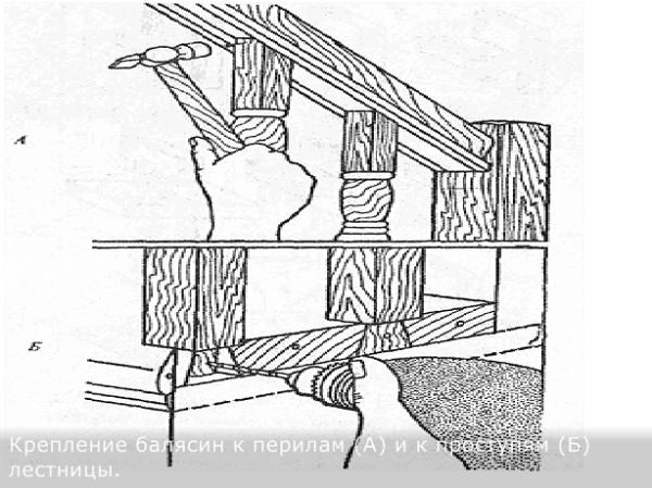 Собираем и закрепляем ограждение (столбы, балясины и перила)