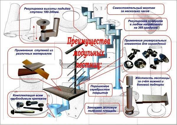Современное производство модульных лестниц имеет ряд универсальных потребительских и эксплуатационных преимуществ.