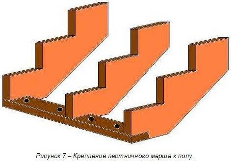 Способ фиксации марша к нижней плоскости.