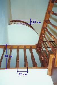 Средние размеры лестничных ограждений.