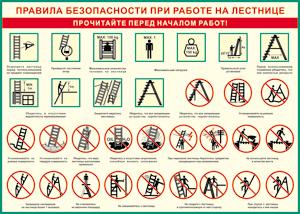 Строгое соблюдение правил безопасности при работах на лестнице является залогом качественного и эффективного производства при отсутствии травм