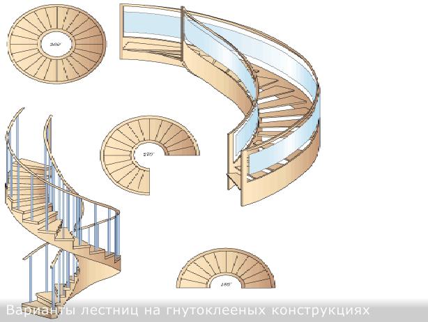 Такой тип лестничных изделий самый сложный по расчетам, с большими трудозатратами на его изготовление.