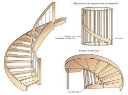 Технология монтажа винтовых и спиралеобразных разновидностей лестниц с помощью кондукторов, с типоразмерами под лестничную конструкцию, и закрепляющих струбцин.