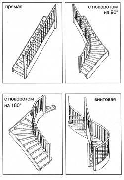 Все типы лестниц необходимо грамотно проектировать.