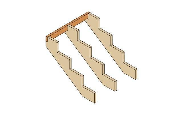 Вырезанные косоуры для лестницы