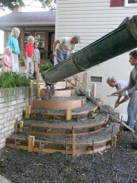 Заливка готовым бетоном