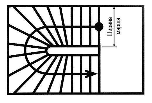 Как сделать забежные ступени для деревянных лестниц