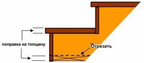 Поворотная лестница – изюминка вашего дома